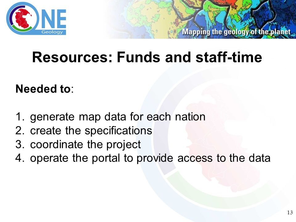 13 Resources: Funds and staff-time Needed to: 1.generate map data for each nation 2.create the specifications 3.coordinate the project 4.operate the portal to provide access to the data
