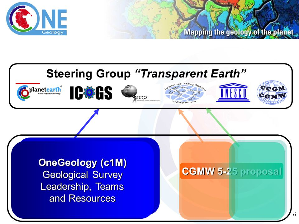 7 Make available to OneGeology portal (raster or convert to GeoSciML) CGMW 5-25 proposal OneGeology (c1M) Geological Survey Leadership, Teams Leadership, Teams and Resources OneGeology (c1M) Geological Survey Leadership, Teams Leadership, Teams and Resources