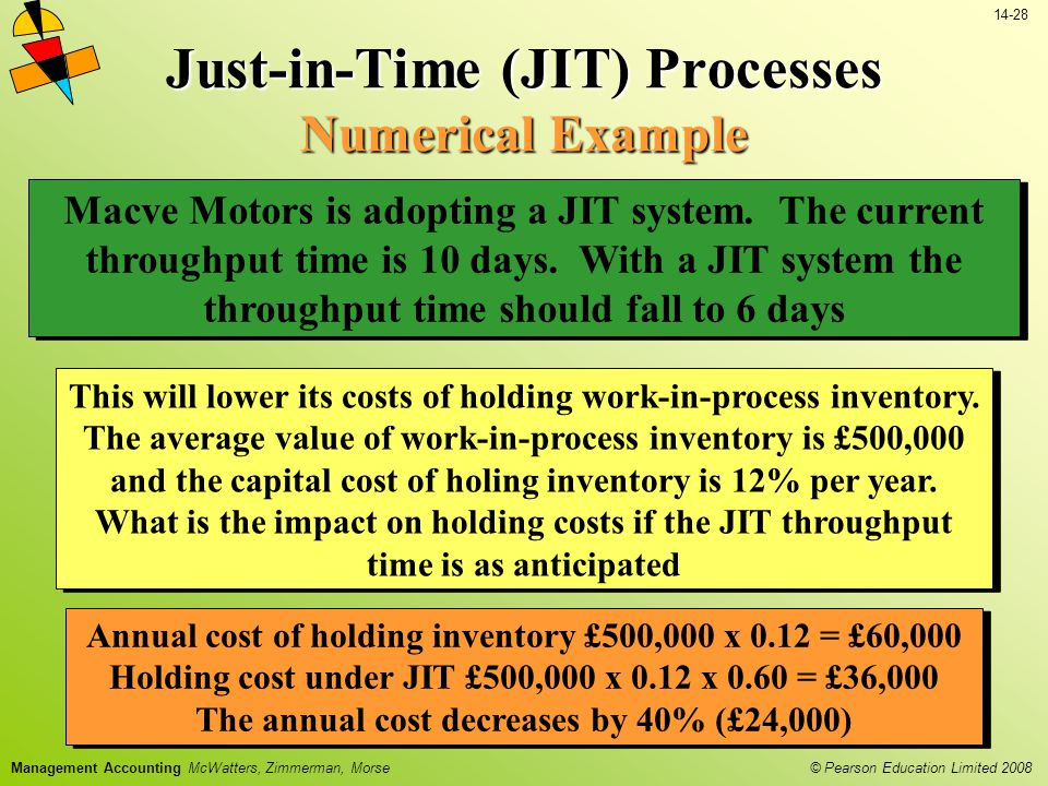 © Pearson Education Limited 2008 14-28 Management Accounting McWatters, Zimmerman, Morse Just-in-Time (JIT) Processes Numerical Example This will lower its costs of holding work-in-process inventory.