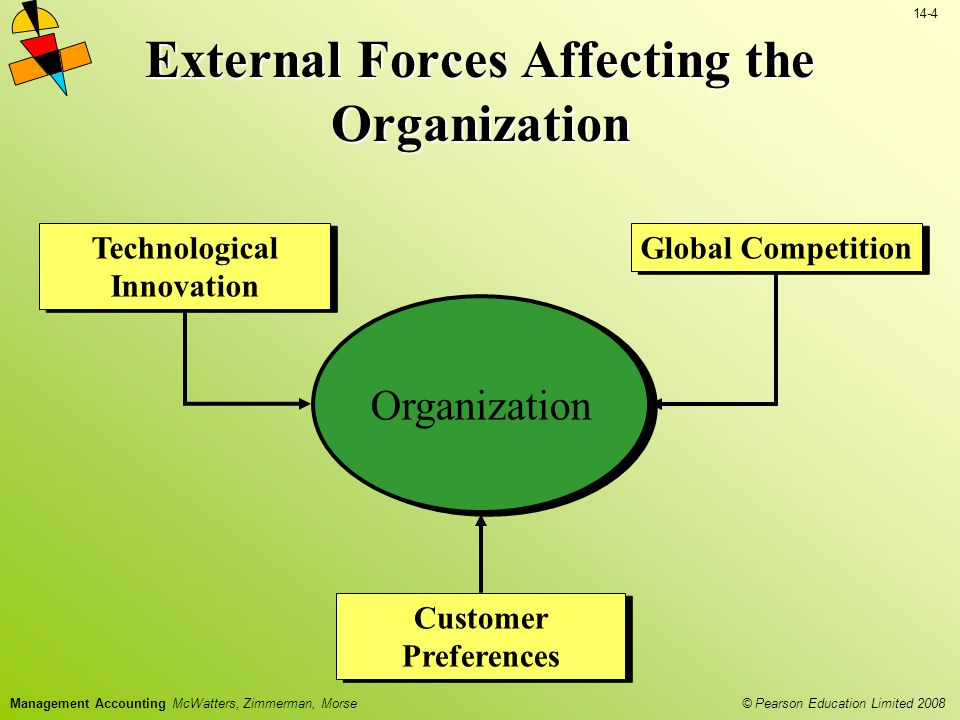 © Pearson Education Limited 2008 14-4 Management Accounting McWatters, Zimmerman, Morse External Forces Affecting the Organization Organization Technological Innovation Global Competition Customer Preferences