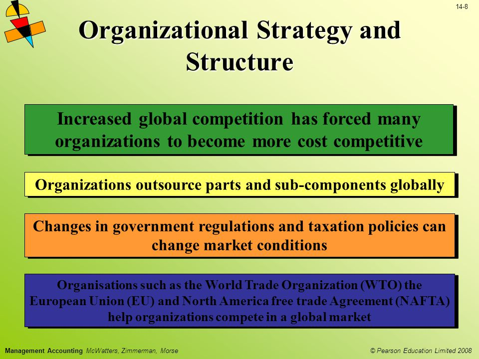 © Pearson Education Limited 2008 14-8 Management Accounting McWatters, Zimmerman, Morse Organizational Strategy and Structure Increased global competition has forced many organizations to become more cost competitive Organizations outsource parts and sub-components globally Changes in government regulations and taxation policies can change market conditions Organisations such as the World Trade Organization (WTO) the European Union (EU) and North America free trade Agreement (NAFTA) help organizations compete in a global market
