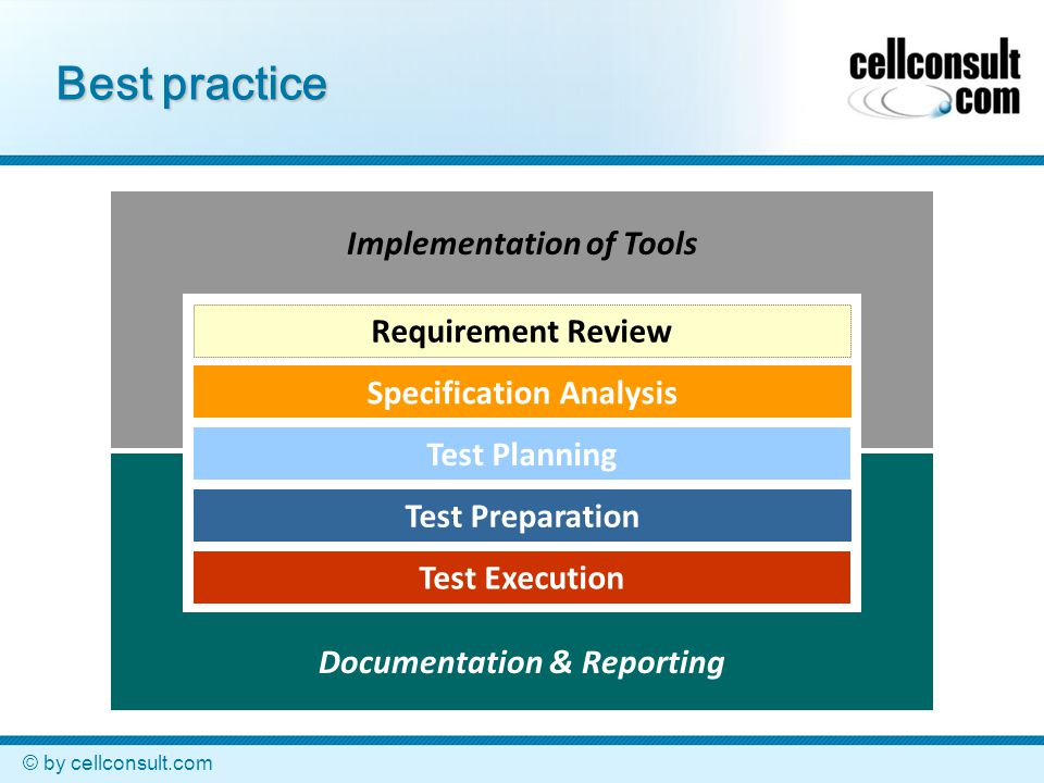 © by cellconsult.com Best practice Requirement Review Specification Analysis Test Planning Test Preparation Test Execution Implementation of Tools Documentation & Reporting
