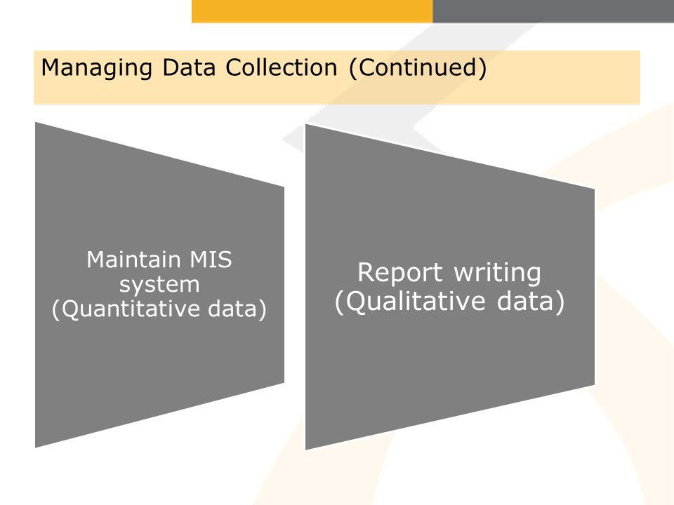 Managing Data Collection Team Movement & Work Assignment Quality Control (QC) Report tracking Team Management