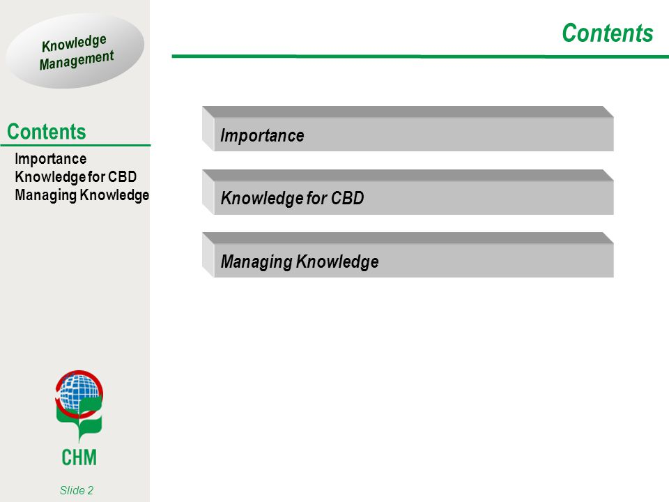 Knowledge Management Importance Knowledge for CBD Managing Knowledge Contents Slide 2 Contents Knowledge for CBD Managing Knowledge Importance