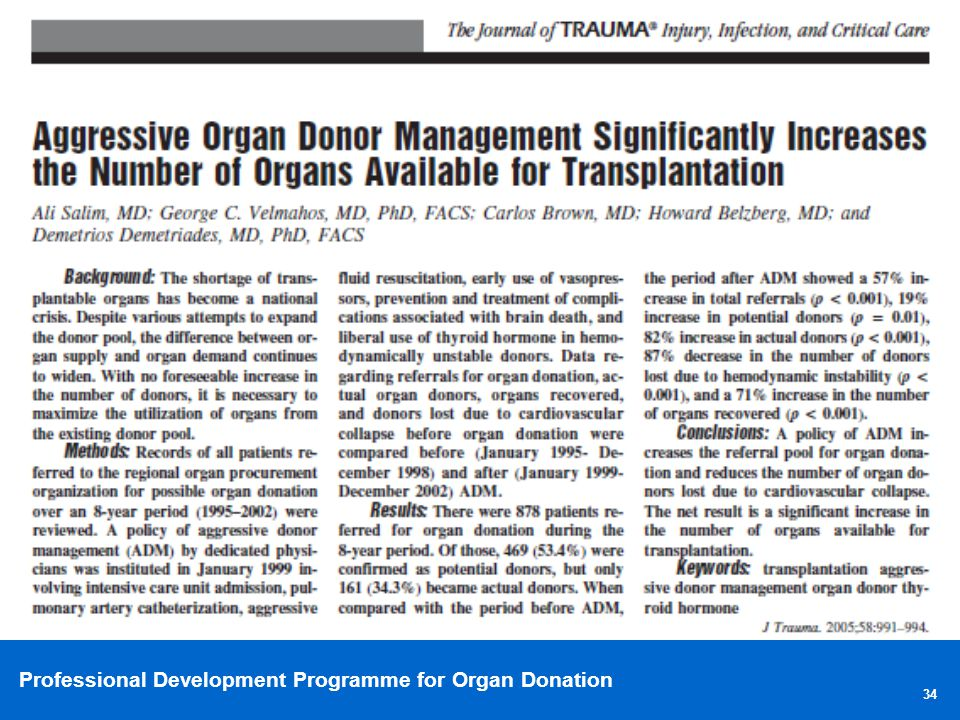 Professional Development Programme for Organ Donation Other Issues 34