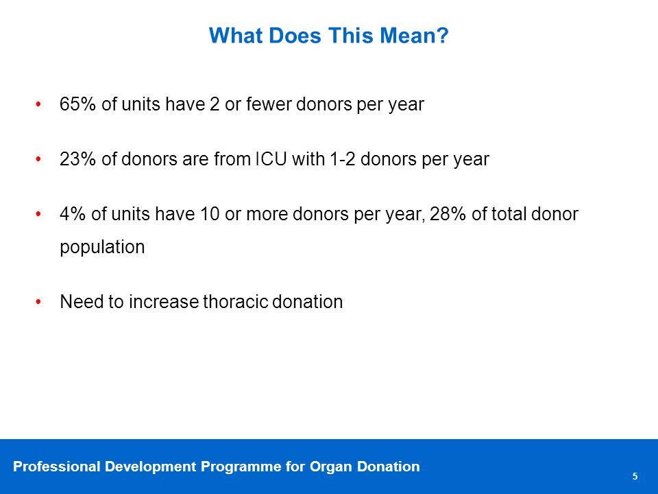 Professional Development Programme for Organ Donation What Does This Mean.