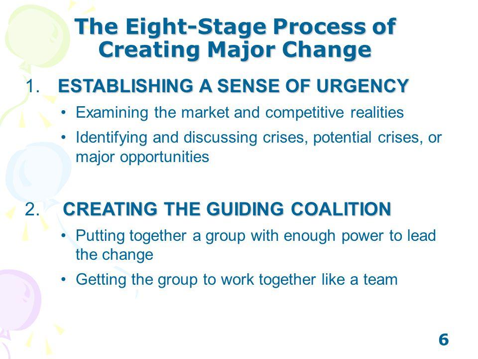 6 The Eight-Stage Process of Creating Major Change ESTABLISHING A SENSE OF URGENCY 1.ESTABLISHING A SENSE OF URGENCY Examining the market and competit