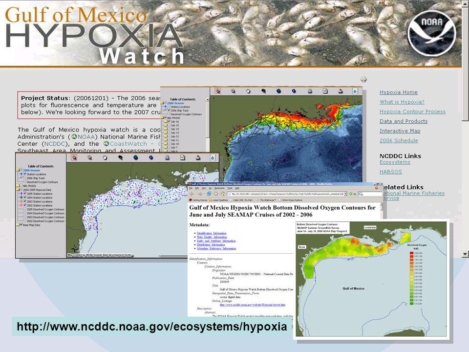 Gulf of Mexico Hypoxia Watch Program http://www.ncddc.noaa.gov/ecosystems/hypoxia
