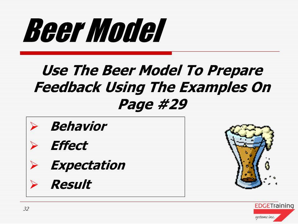 31 Beer Model Feedback Behavior Describe The Behavior Effect Describe The Effect On Others Expectation Define Your Expectation Result Define The Resul