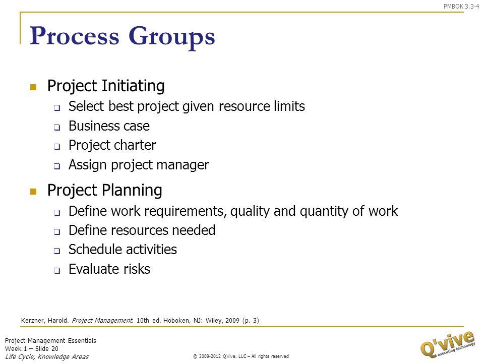 Project Management Essentials Week 1 – Slide 20 © 2009-2011 Q'vive, LLC – All rights reserved © 2009-2012 Q'vive, LLC – All rights reserved Process Gr