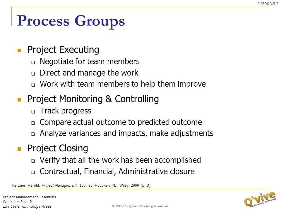 Project Management Essentials Week 1 – Slide 21 © 2009-2011 Q'vive, LLC – All rights reserved © 2009-2012 Q'vive, LLC – All rights reserved Process Gr