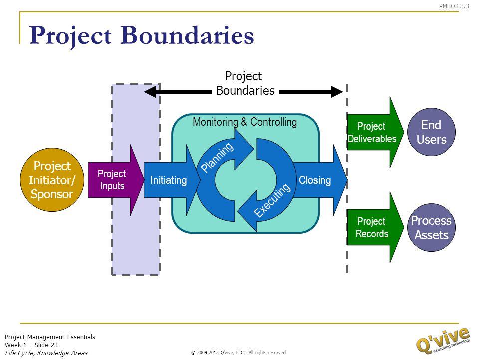 Project Management Essentials Week 1 – Slide 23 © 2009-2011 Q'vive, LLC – All rights reserved © 2009-2012 Q'vive, LLC – All rights reserved Project Bo