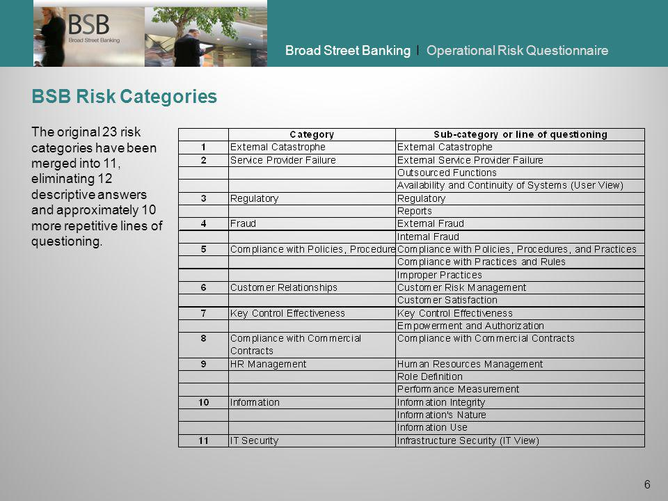 6 Broad Street Banking I Operational Risk Questionnaire BSB Risk Categories The original 23 risk categories have been merged into 11, eliminating 12 descriptive answers and approximately 10 more repetitive lines of questioning.