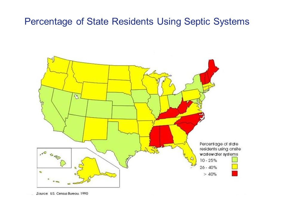Percentage of State Residents Using Septic Systems