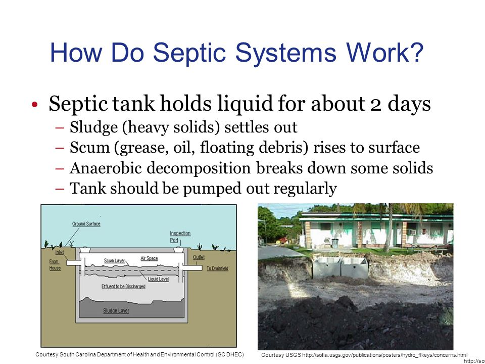 Septic tank holds liquid for about 2 days –Sludge (heavy solids) settles out –Scum (grease, oil, floating debris) rises to surface –Anaerobic decomposition breaks down some solids –Tank should be pumped out regularly How Do Septic Systems Work.