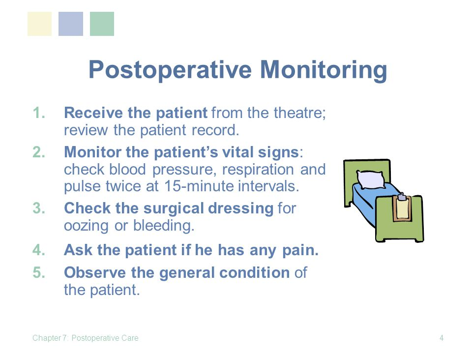 Postoperative Monitoring 1.Receive the patient from the theatre; review the patient record.
