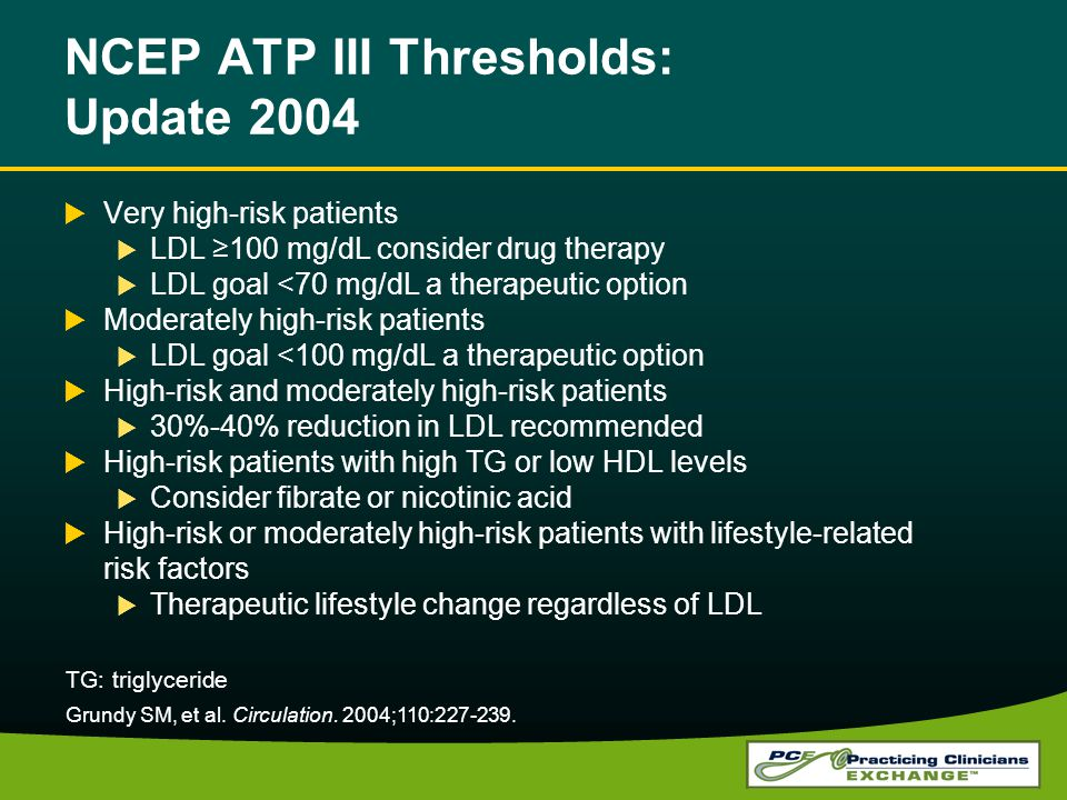 NCEP ATP III Thresholds: Update 2004 Very high-risk patients LDL 100 mg/dL consider drug therapy LDL goal <70 mg/dL a therapeutic option Moderately high-risk patients LDL goal <100 mg/dL a therapeutic option High-risk and moderately high-risk patients 30%-40% reduction in LDL recommended High-risk patients with high TG or low HDL levels Consider fibrate or nicotinic acid High-risk or moderately high-risk patients with lifestyle-related risk factors Therapeutic lifestyle change regardless of LDL Grundy SM, et al.