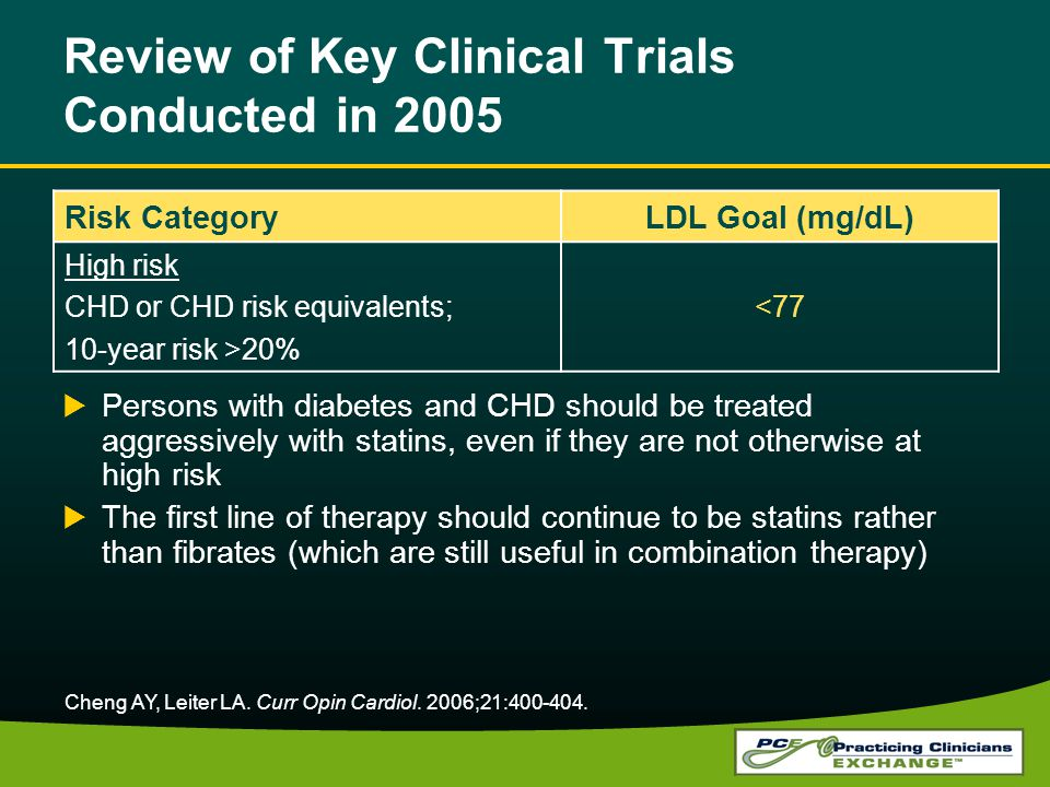 Review of Key Clinical Trials Conducted in 2005 Persons with diabetes and CHD should be treated aggressively with statins, even if they are not otherwise at high risk The first line of therapy should continue to be statins rather than fibrates (which are still useful in combination therapy) Risk CategoryLDL Goal (mg/dL) High risk CHD or CHD risk equivalents; 10-year risk >20% <77 Cheng AY, Leiter LA.