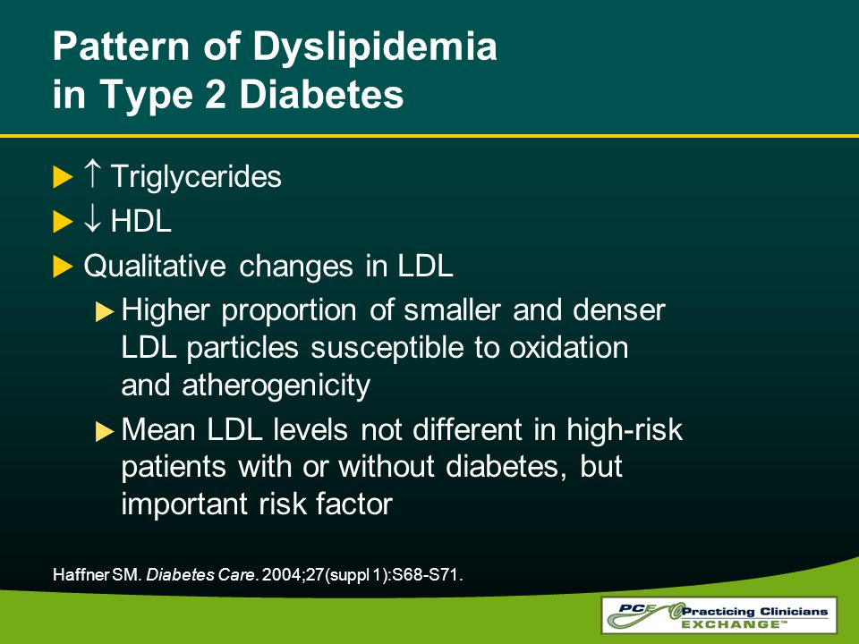 Pattern of Dyslipidemia in Type 2 Diabetes Triglycerides HDL Qualitative changes in LDL Higher proportion of smaller and denser LDL particles susceptible to oxidation and atherogenicity Mean LDL levels not different in high-risk patients with or without diabetes, but important risk factor Haffner SM.