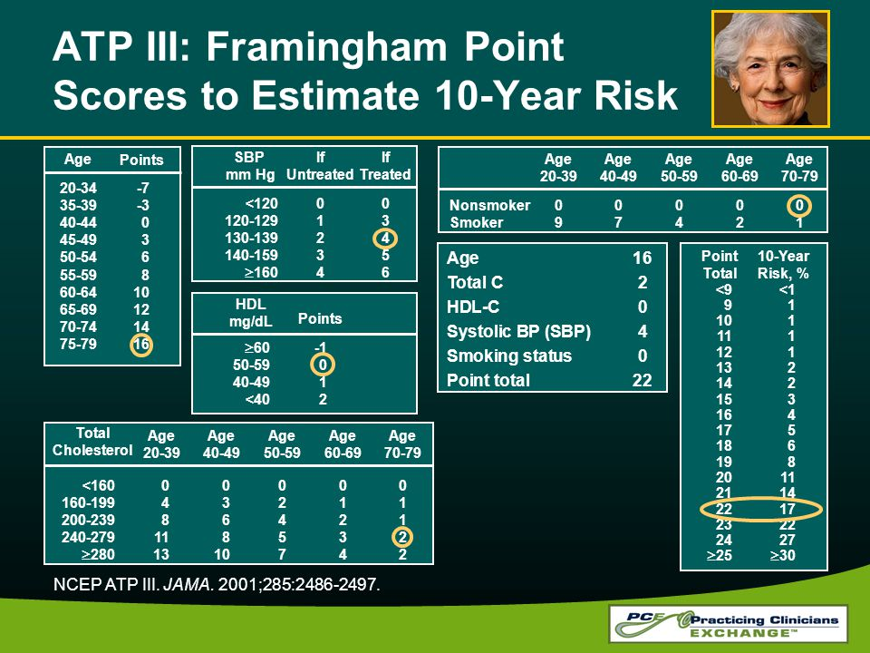 ATP III: Framingham Point Scores to Estimate 10-Year Risk Age Points 20-34 35-39 40-44 45-49 50-54 55-59 60-64 65-69 70-74 75-79 -7 -3 0 3 6 8 10 12 1