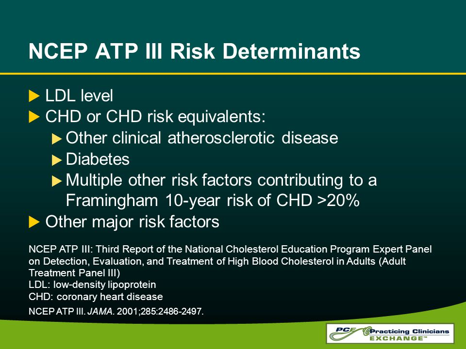NCEP ATP III Risk Determinants LDL level CHD or CHD risk equivalents: Other clinical atherosclerotic disease Diabetes Multiple other risk factors contributing to a Framingham 10-year risk of CHD >20% Other major risk factors NCEP ATP III.