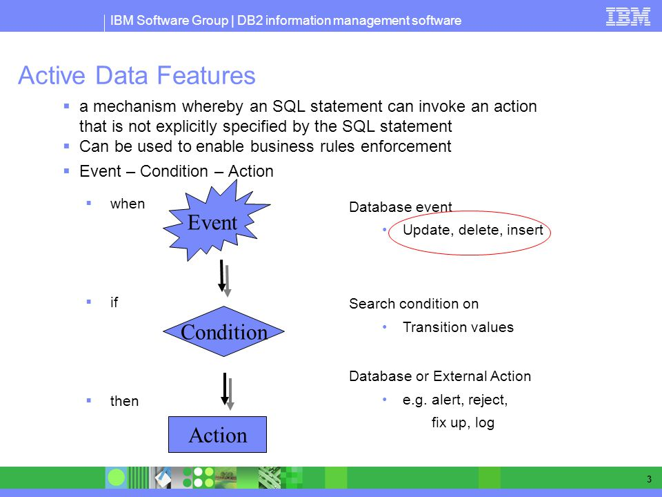 IBM Software Group | DB2 information management software 3 Active Data Features a mechanism whereby an SQL statement can invoke an action that is not explicitly specified by the SQL statement Can be used to enable business rules enforcement Event – Condition – Action when if then Database event Update, delete, insert Search condition on Transition values Database or External Action e.g.