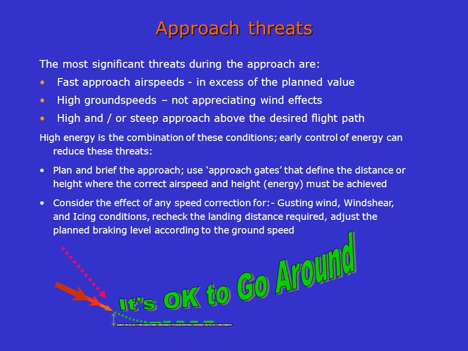 Approach management A stabilised approach provides a basis for a good landing, it provides the crew with the optimum conditions to flare, land, and stop the aircraft An approach must be stabilised by 1,000 ft in IMC and by 500 ft in VMC 1.The aircraft must be on the correct flight path 2.Only small changes in heading and pitch are required to maintain the correct flight path 3.The aircraft speed is < Vref+20 kts, < Vref + 15 kts at the threshold 4.The aircraft is in the landing configuration 5.Sink rate < 1,000 feet per minute 6.Power setting appropriate for configuration 7.All briefings and checklists have been performed 8.Instrument landing system (ILS) approaches - must be flown within the equivalent of one dot of the glideslope or localizer 9.Visual approaches - wings must be level on final before 500 ft 10.Circling approaches - wings must be level on final before 300 ft Flight Safety Foundation ALAR Tool Kit