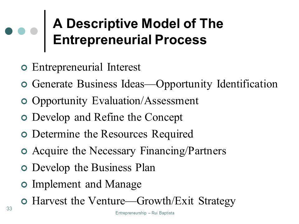 Entrepreneurship – Rui Baptista 33 A Descriptive Model of The Entrepreneurial Process Entrepreneurial Interest Generate Business IdeasOpportunity Iden
