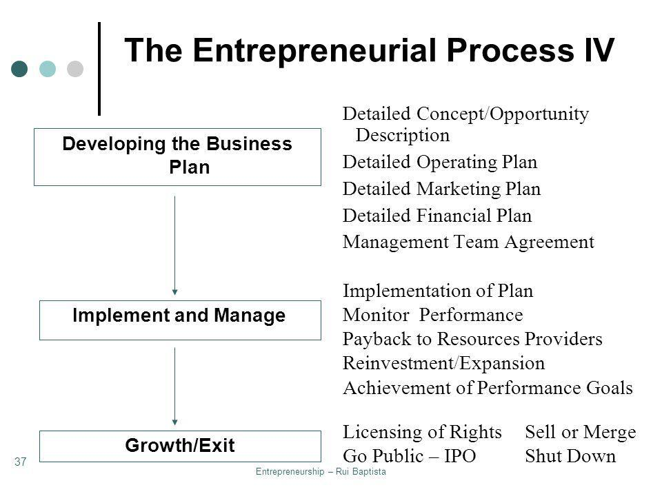 Entrepreneurship – Rui Baptista 37 The Entrepreneurial Process IV Implement and Manage Growth/Exit Detailed Concept/Opportunity Description Detailed O
