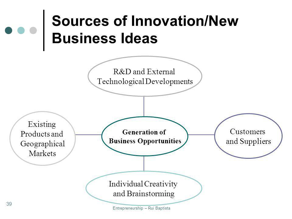 Entrepreneurship – Rui Baptista 39 Sources of Innovation/New Business Ideas Generation of Business Opportunities R&D and External Technological Develo