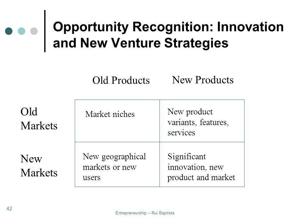 Entrepreneurship – Rui Baptista 42 Opportunity Recognition: Innovation and New Venture Strategies Old Products New Products Old Markets New Markets Ma