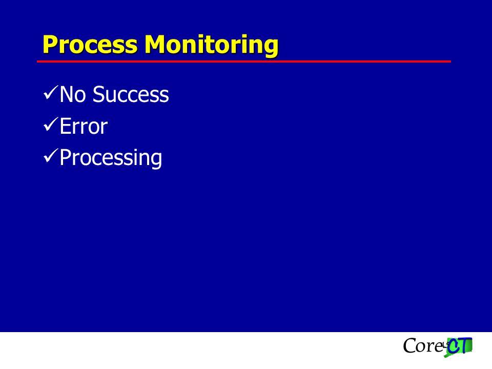 45 Process Monitoring No Success Error Processing