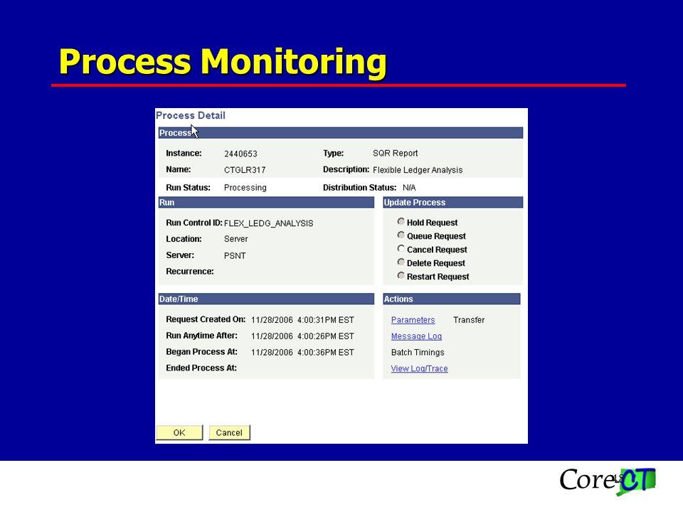 48 Process Monitoring