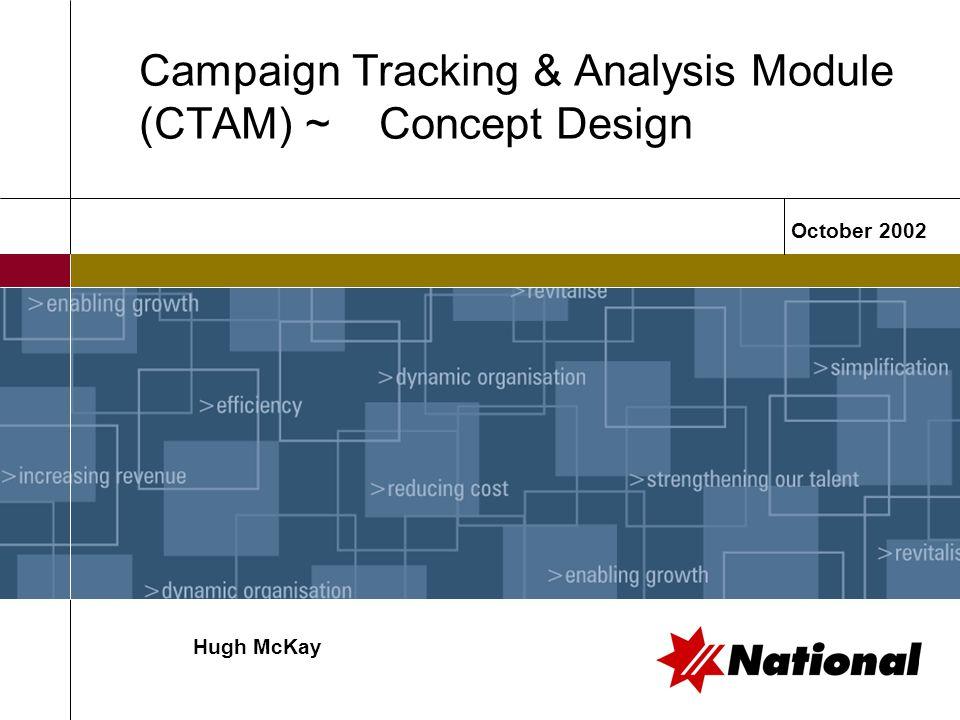 October 2002 Campaign Tracking & Analysis Module (CTAM) ~ Concept Design Hugh McKay