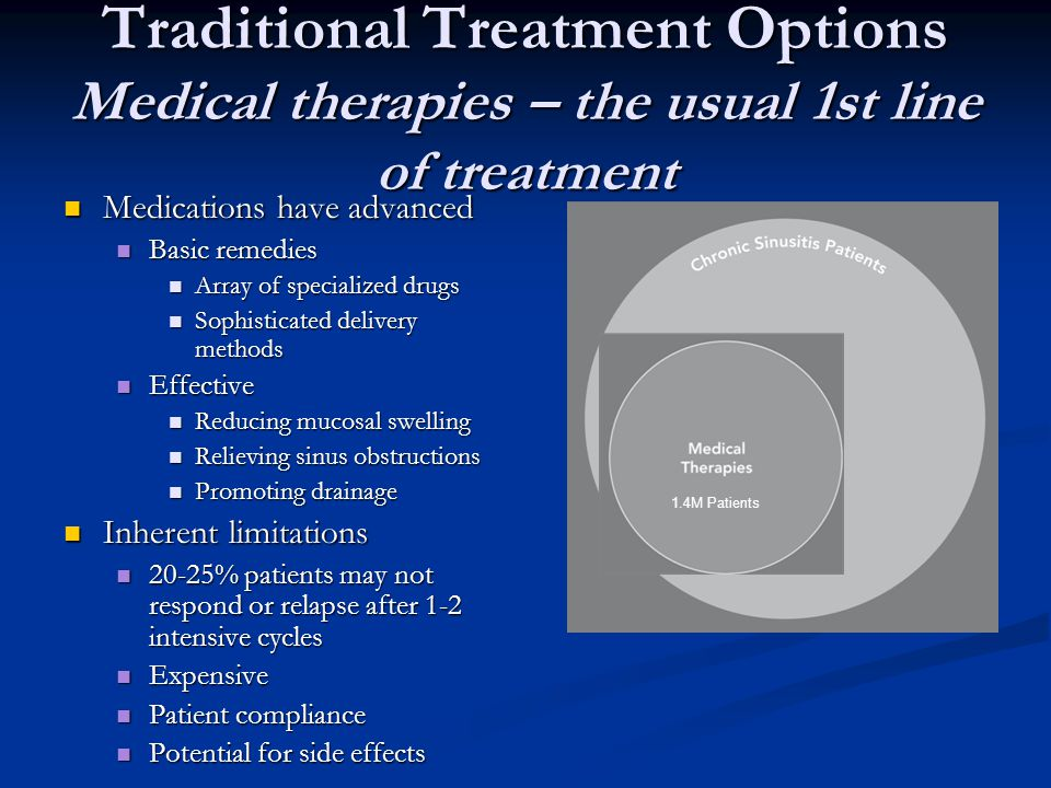 Traditional Treatment Options Medical therapies – the usual 1st line of treatment Medications have advanced Medications have advanced Basic remedies B