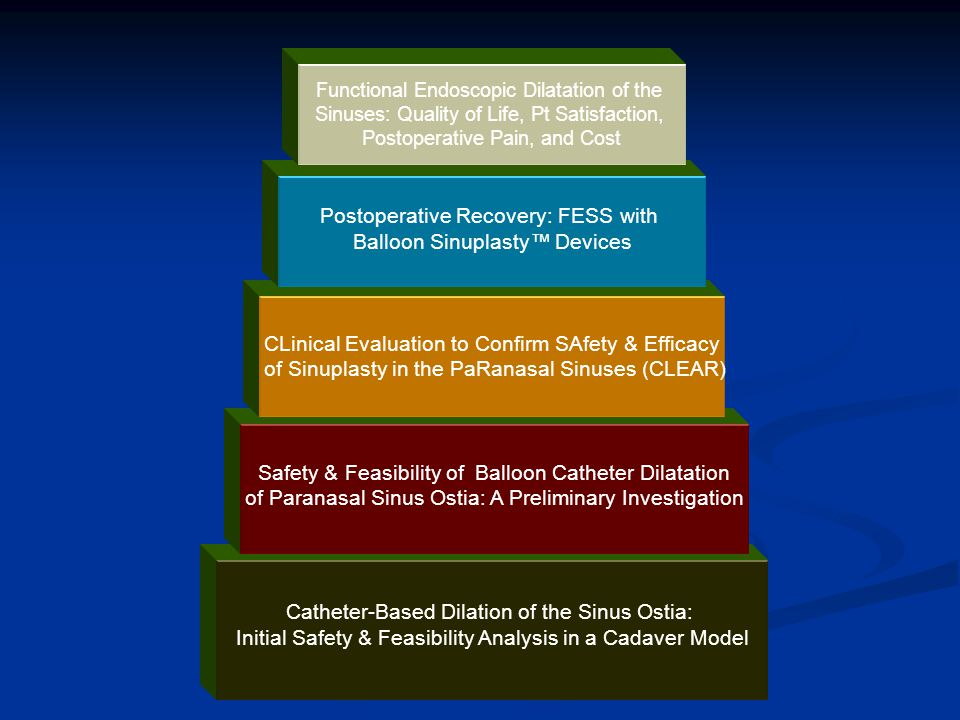 Note: Screen two Catheter-Based Dilation of the Sinus Ostia: Initial Safety & Feasibility Analysis in a Cadaver Model Safety & Feasibility of Balloon