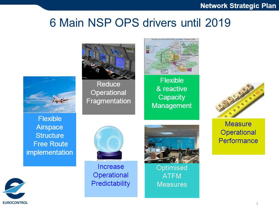 5 10 Strategic Objectives adopted at NMB/2 SO 1: Network CDM SO 2: Information sharing SO 3: Network Manager SO 4: Ops Planning SO 5: Operations SO 6: Airports SO 7: Safety SO 8: Scarce resources SO 10 to address RP2 SO 9: Human resources Network Strategic Plan
