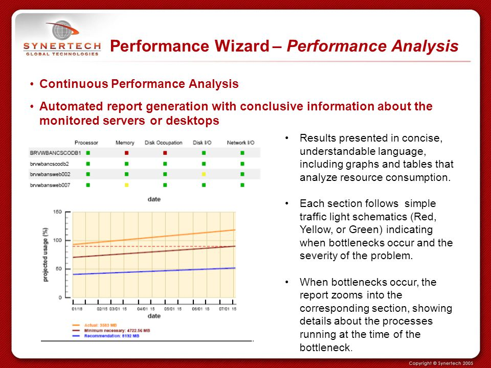 Performance Wizard – Performance Analysis Results presented in concise, understandable language, including graphs and tables that analyze resource con