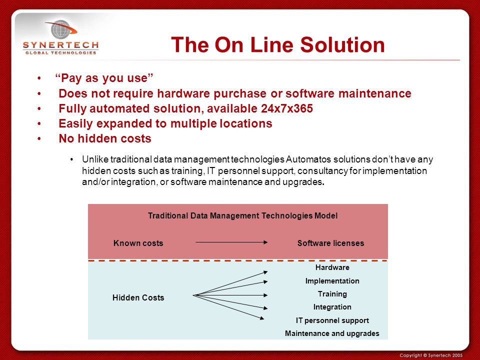 The On Line Solution Pay as you use Does not require hardware purchase or software maintenance Fully automated solution, available 24x7x365 Easily exp