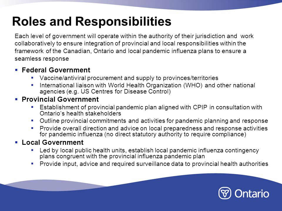 Roles and Responsibilities Federal Government Vaccine/antiviral procurement and supply to provinces/territories International liaison with World Health Organization (WHO) and other national agencies (e.g.