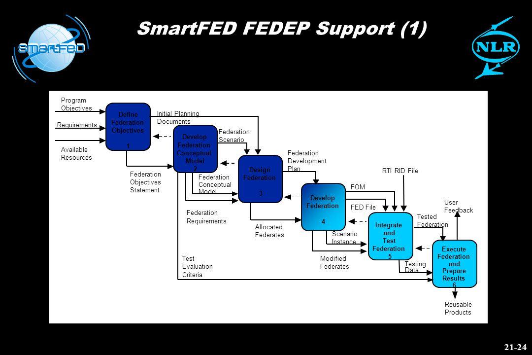 SmartFED FEDEP Support (1) 21-24
