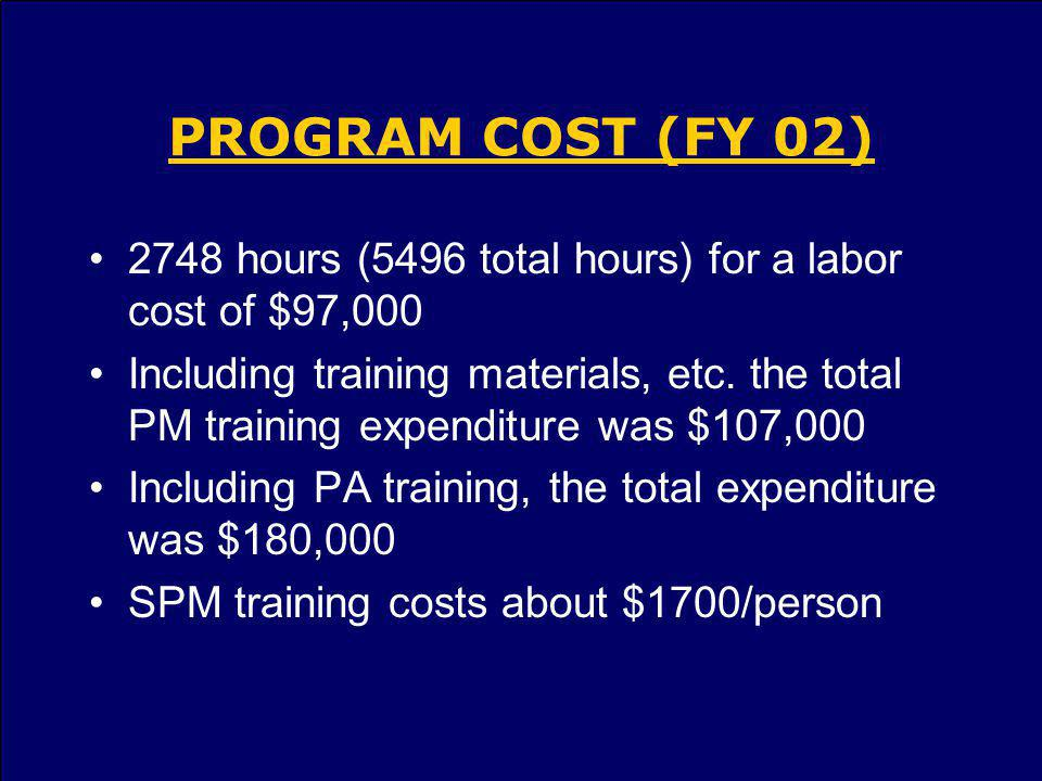 PROGRAM COST (FY 02) 2748 hours (5496 total hours) for a labor cost of $97,000 Including training materials, etc.