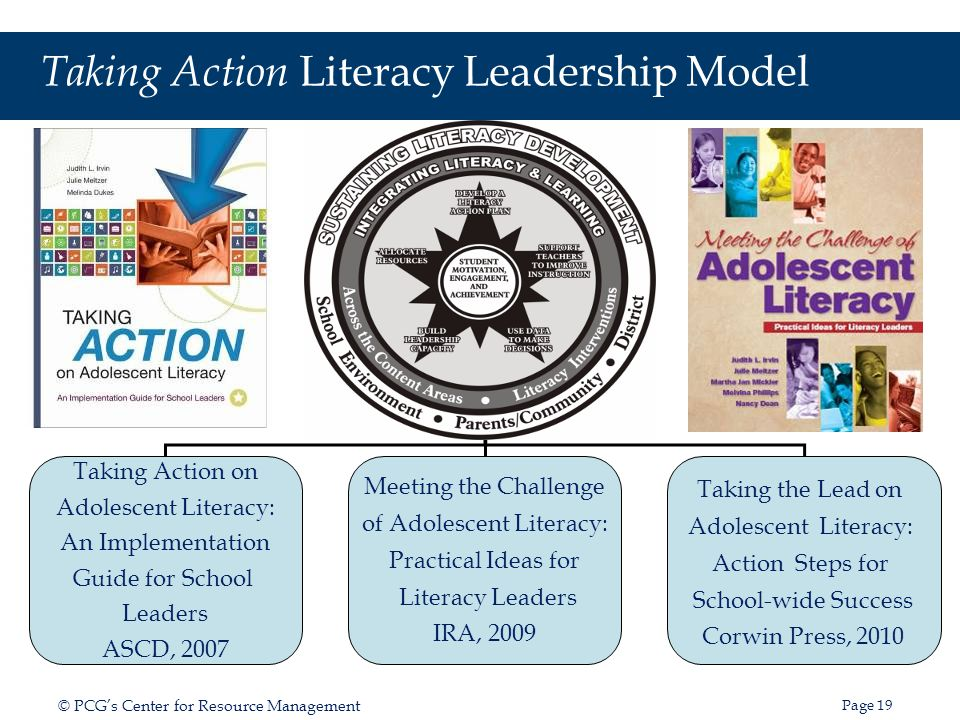 Page 20 © PCGs Center for Resource Management Taking Action Literacy Leadership Model Student Motivation, Engagement, and Achievement