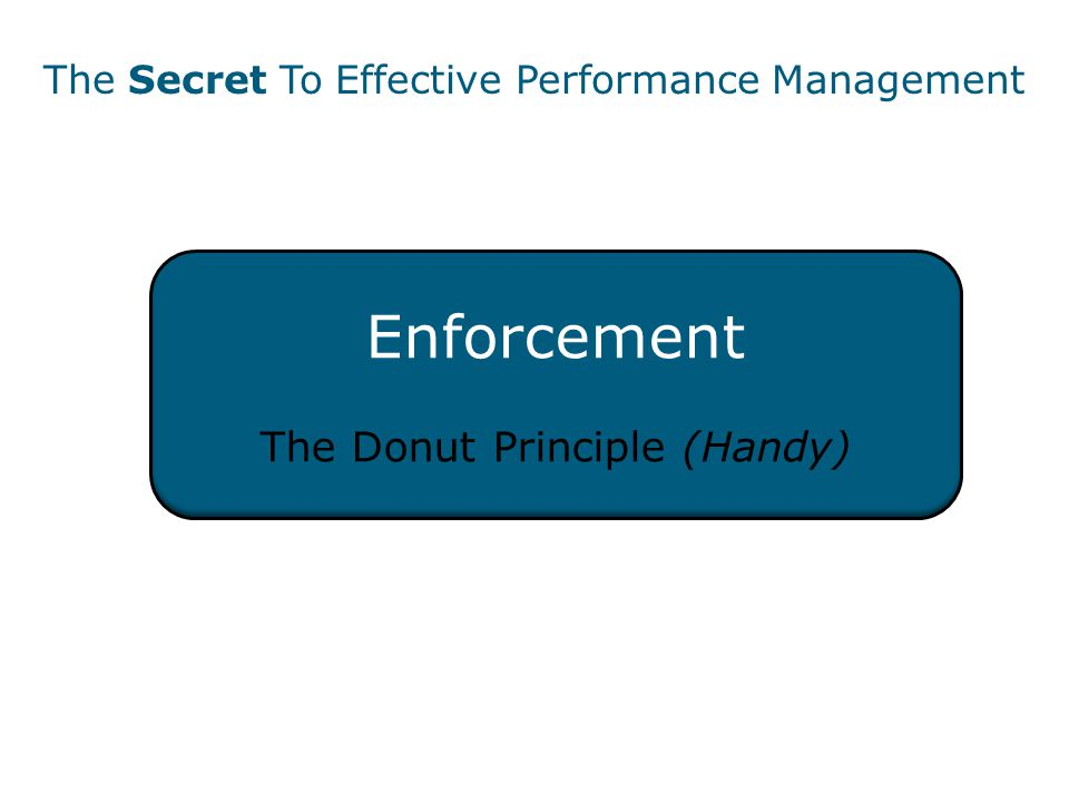 Enforcement The Donut Principle (Handy) The Secret To Effective Performance Management