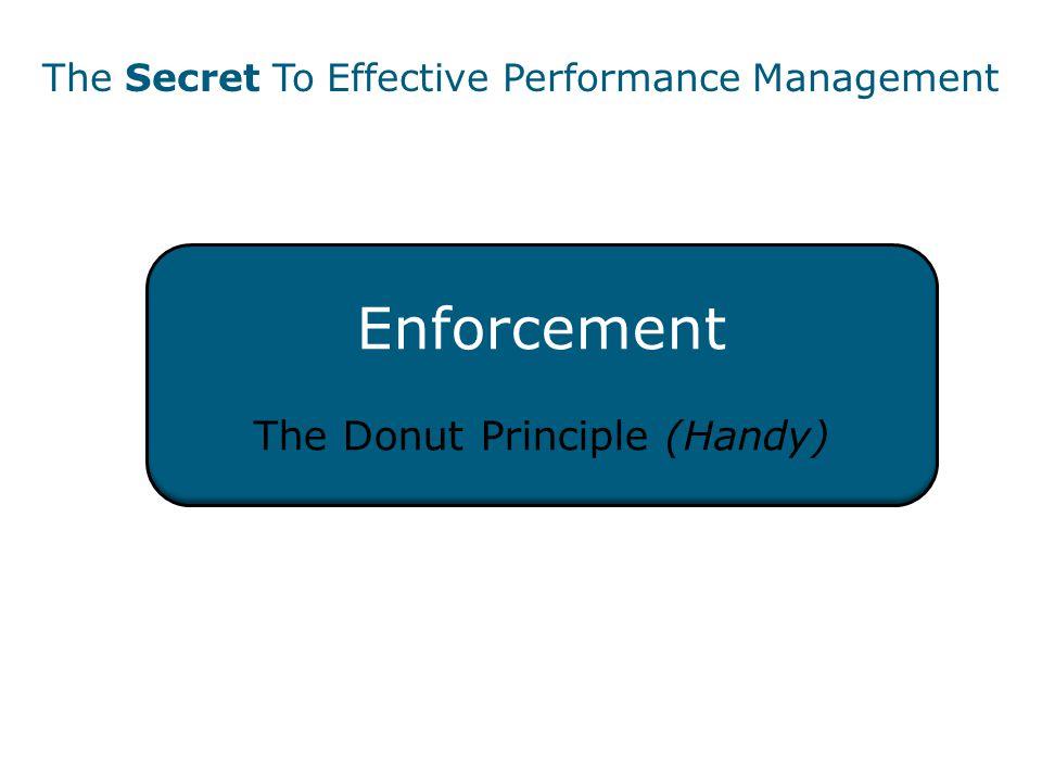 Enforcement The Donut Principle (Handy) The Secret To Effective Performance Management
