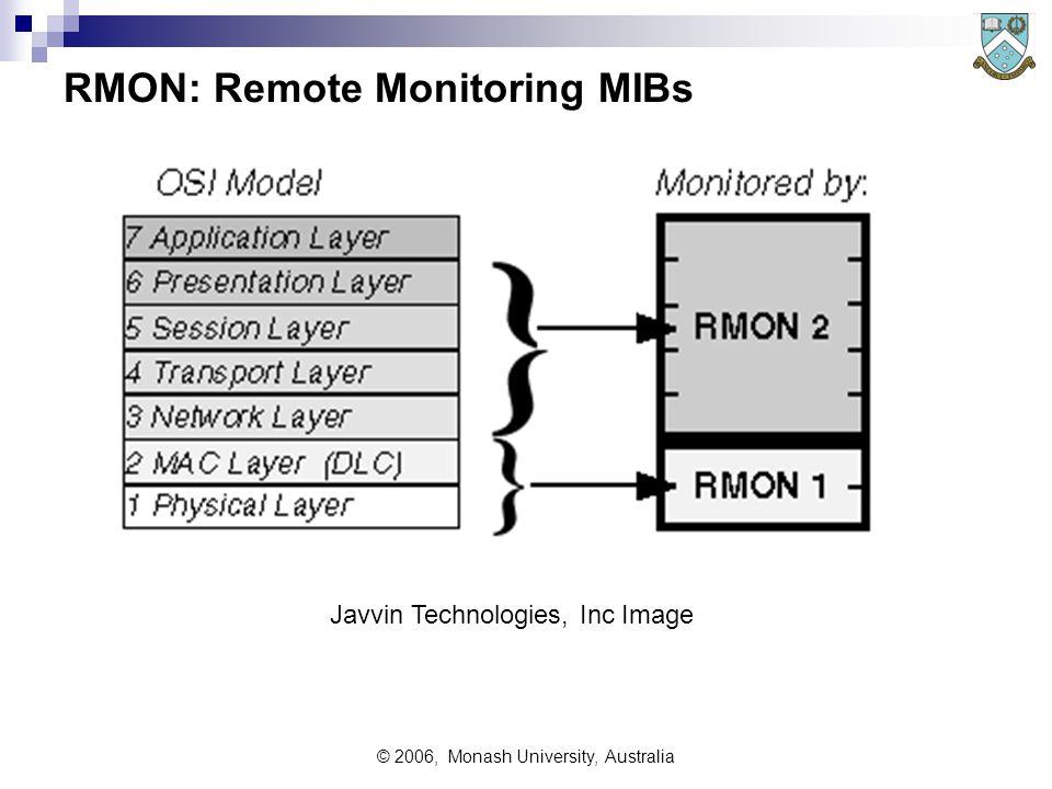 © 2006, Monash University, Australia RMON: Remote Monitoring MIBs Javvin Technologies, Inc Image