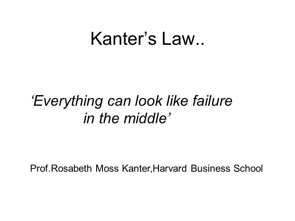 Kanters Law.. Everything can look like failure in the middle Prof.Rosabeth Moss Kanter,Harvard Business School