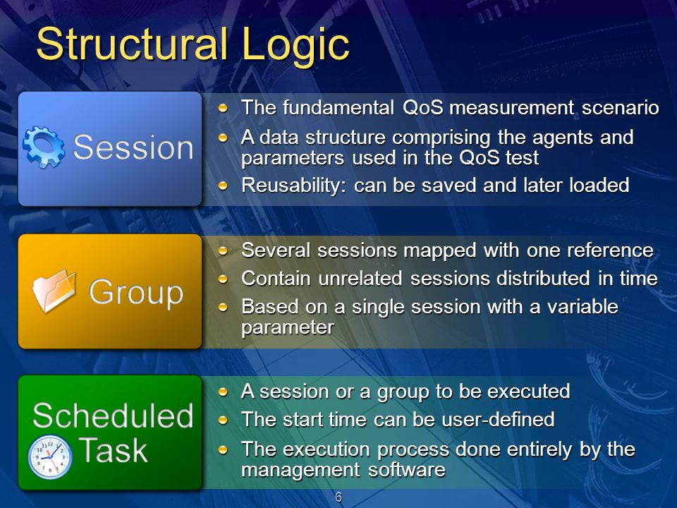 7 Defining Sessions Structural Logic Agent (s) involved Generation / Analysis Traffic type Packet distribution Protocol specific Desired results Session 1 Agent 1 Agent 3 Session 2 Agent 2 Agent 4 Agent 1 Agent 2 Agent 3 Agent 4 Task 1 Session 2 @ 1 oclock Task 2 Session 1 @ 3 oclock (pending) (pending) (running)(finished) (running) QoS Parameter Time Management Station Scheduling and Running Tasks CollectingResultsCollectingResults