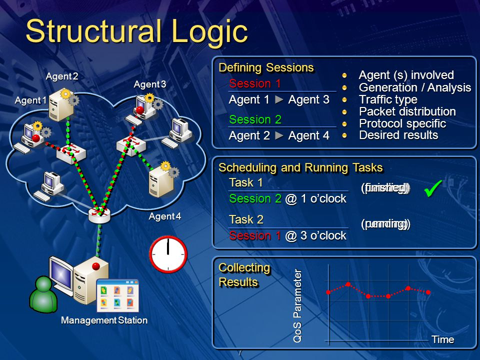 7 Defining Sessions Structural Logic Agent (s) involved Generation / Analysis Traffic type Packet distribution Protocol specific Desired results Sessi
