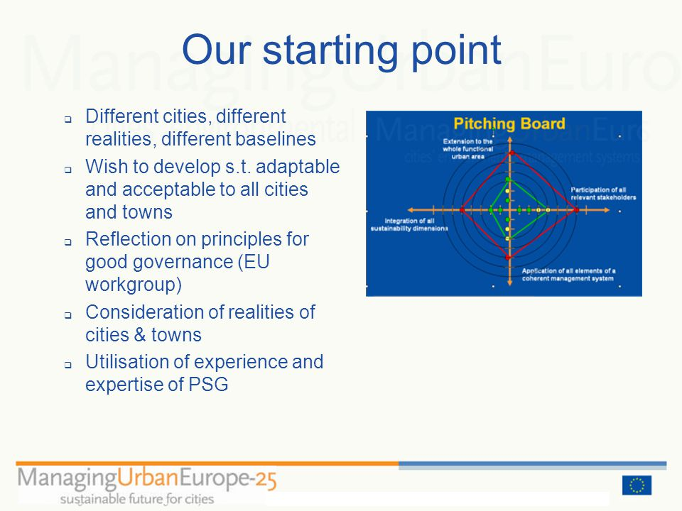 Our starting point Different cities, different realities, different baselines Wish to develop s.t.